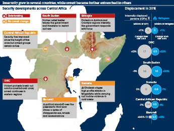 Infographic exploring security deterioration in Central Africa