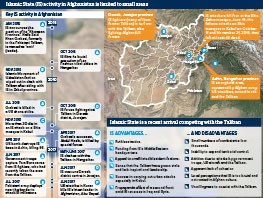 Graphic Analysis exploring Islamic State activity in Afghanistan