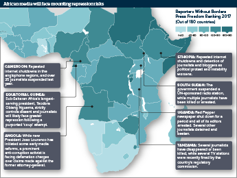 Graphic Analysis exploring press freedom across Africa