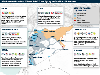 Infographic exploring Syria's multiple conflicts