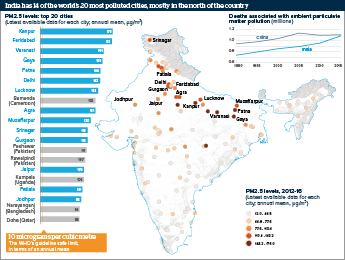 Infographic exploring air quality across India