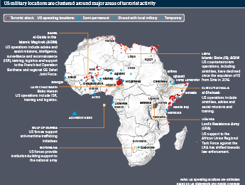 Infographic exploring US military operations in Africa