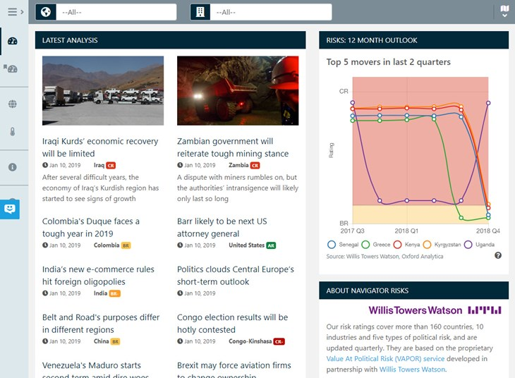 Screenshot highlighting main Navigator Dashboard, showing latest analysis and changes in country risk
