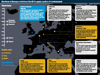 Infographic exploring upcoming elections in Europe