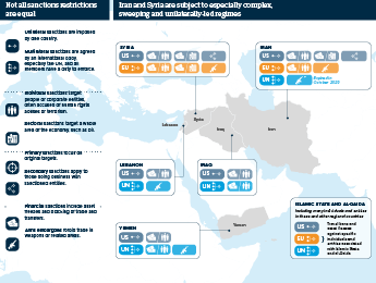 Infographic exploring the sanctions regimes imposed across the Middle East